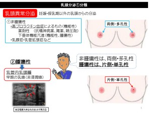 乳頭分泌①
