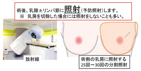 放射線1.fw