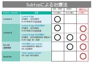 subtype-4