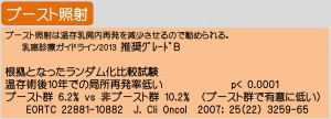 Boost照射-2